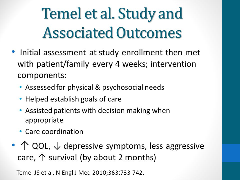 Temel et al. Study and Associated Outcomes