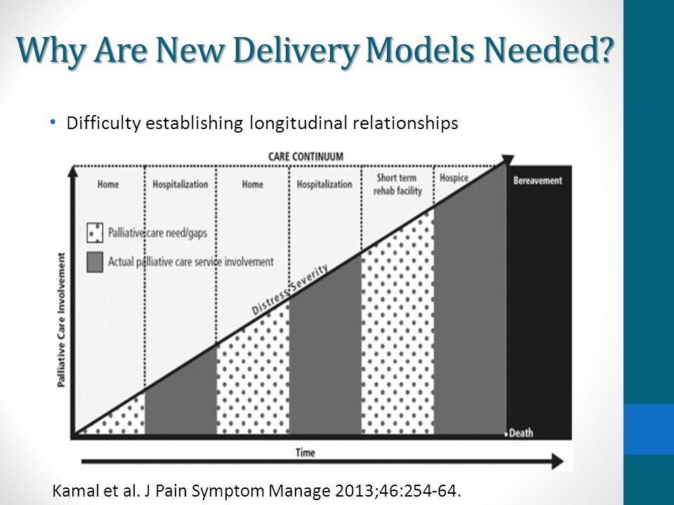 Why Are New Delivery Models Needed