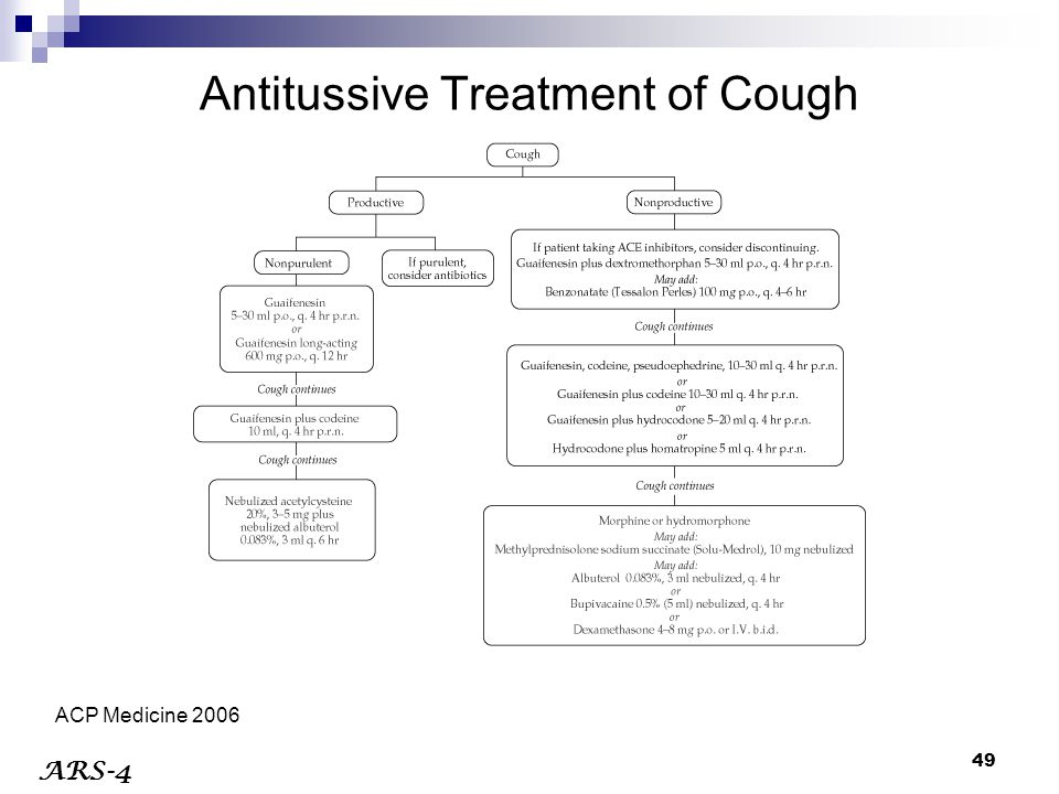 Antitussive Treatment of Cough