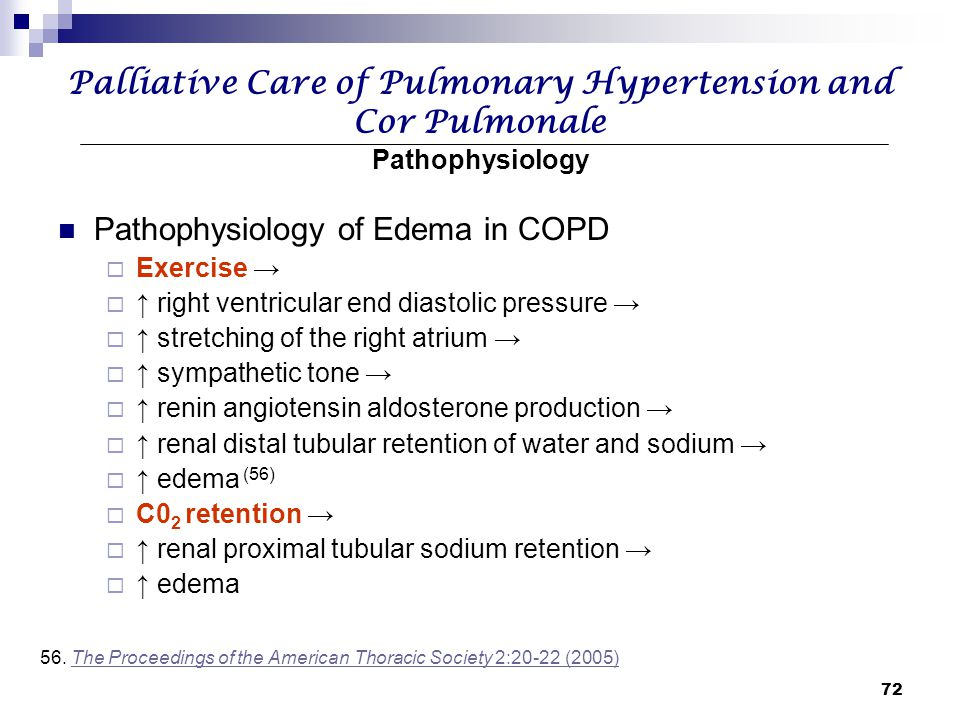 Pathophysiology of Edema in COPD