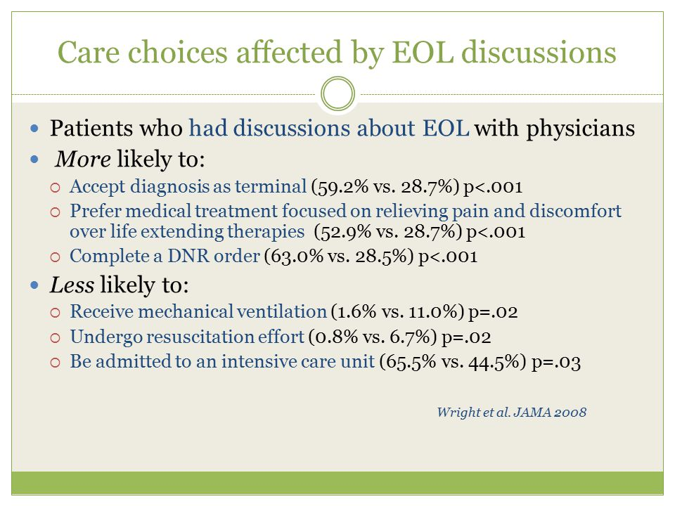 Care choices affected by EOL discussions