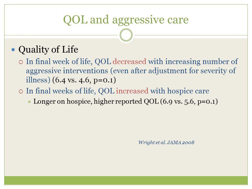 QOL and aggressive care