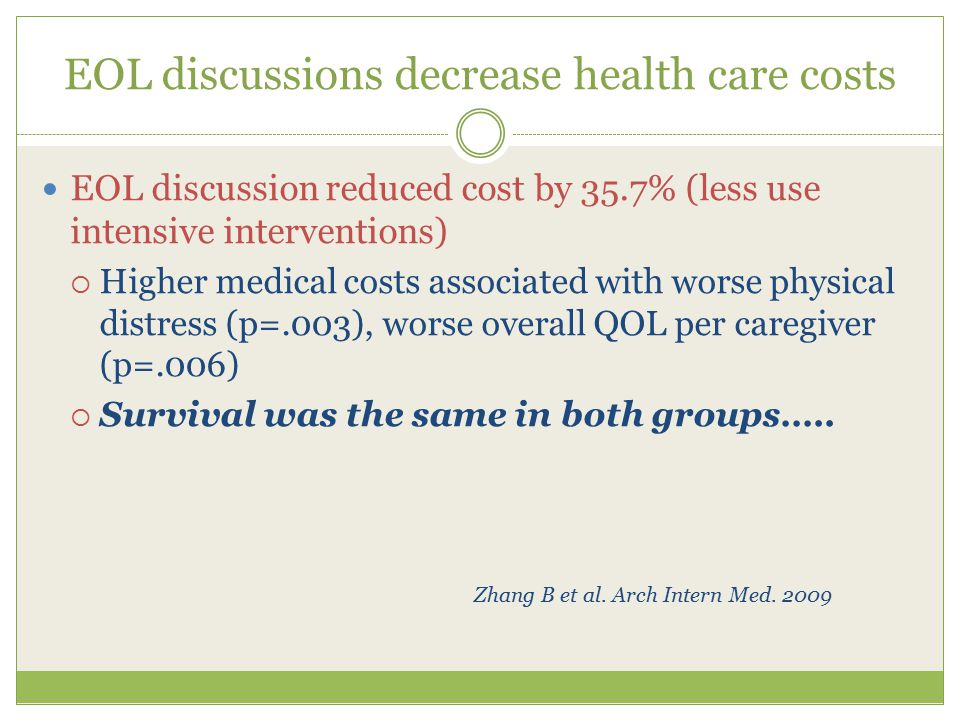 EOL discussions decrease health care costs
