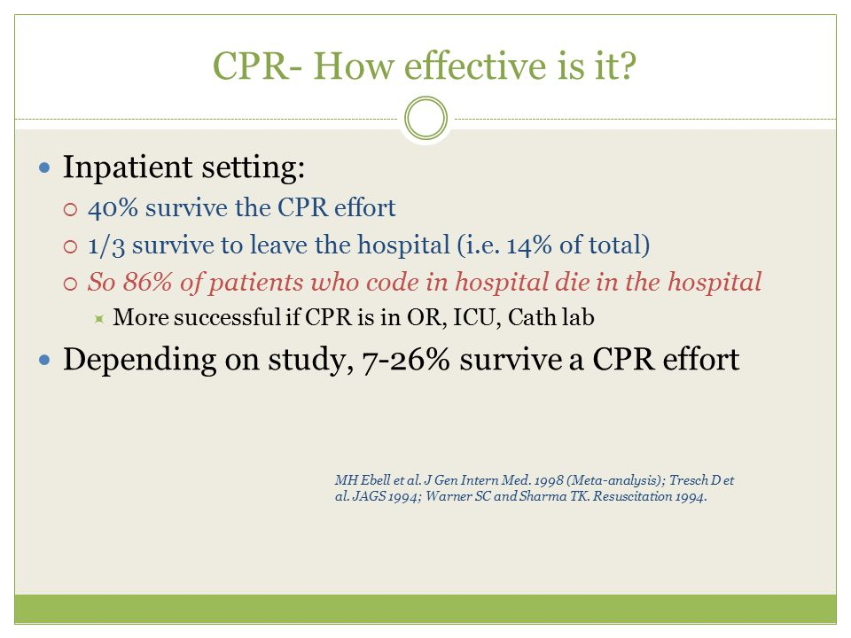 CPR- How effective is it