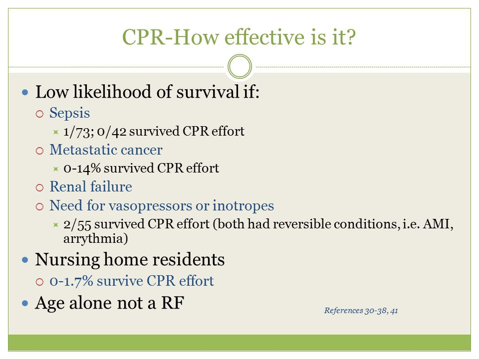 CPR-How effective is it