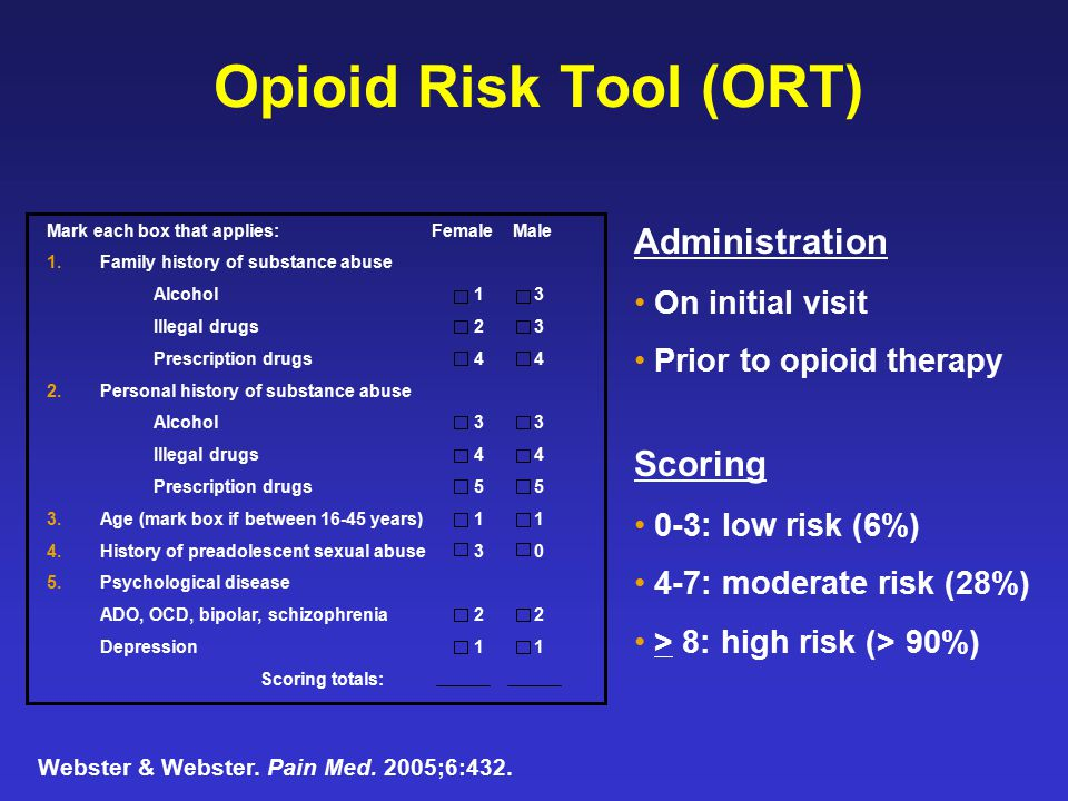 Opioid Risk Tool (ORT) Administration Scoring On initial visit