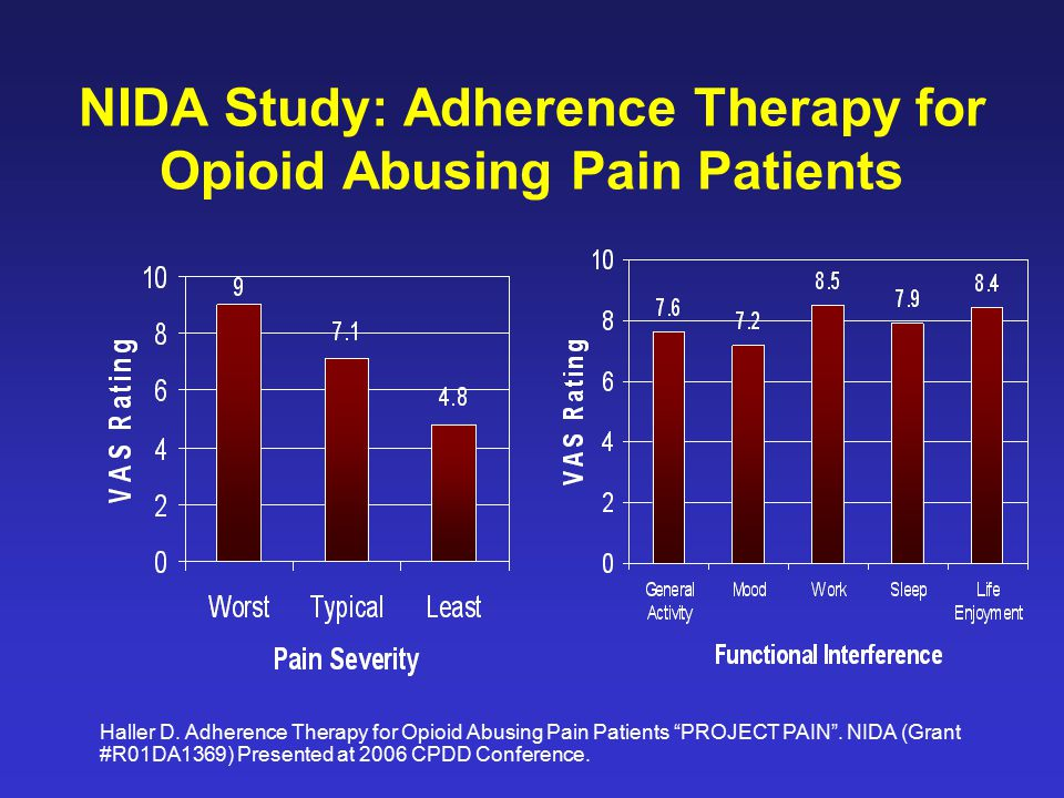 NIDA Study: Adherence Therapy for Opioid Abusing Pain Patients