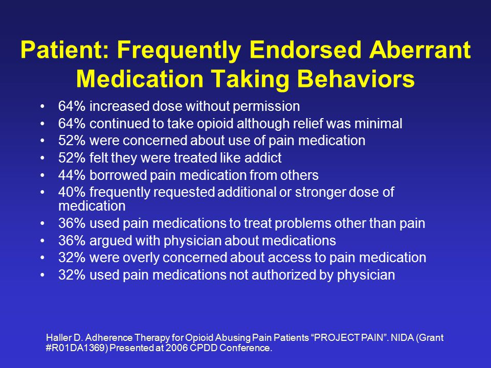 Patient: Frequently Endorsed Aberrant Medication Taking Behaviors