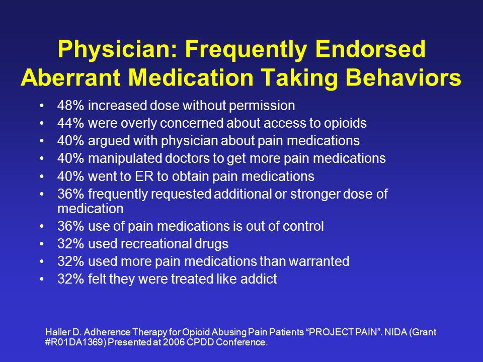 Physician: Frequently Endorsed Aberrant Medication Taking Behaviors
