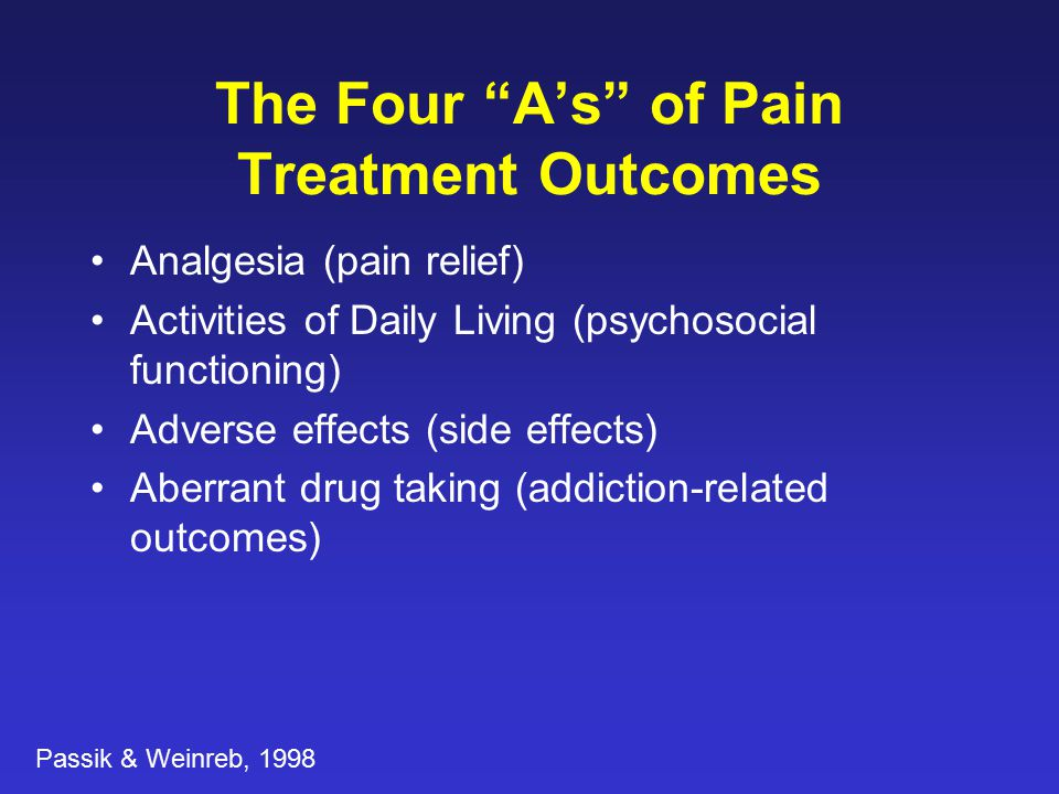 The Four A's of Pain Treatment Outcomes