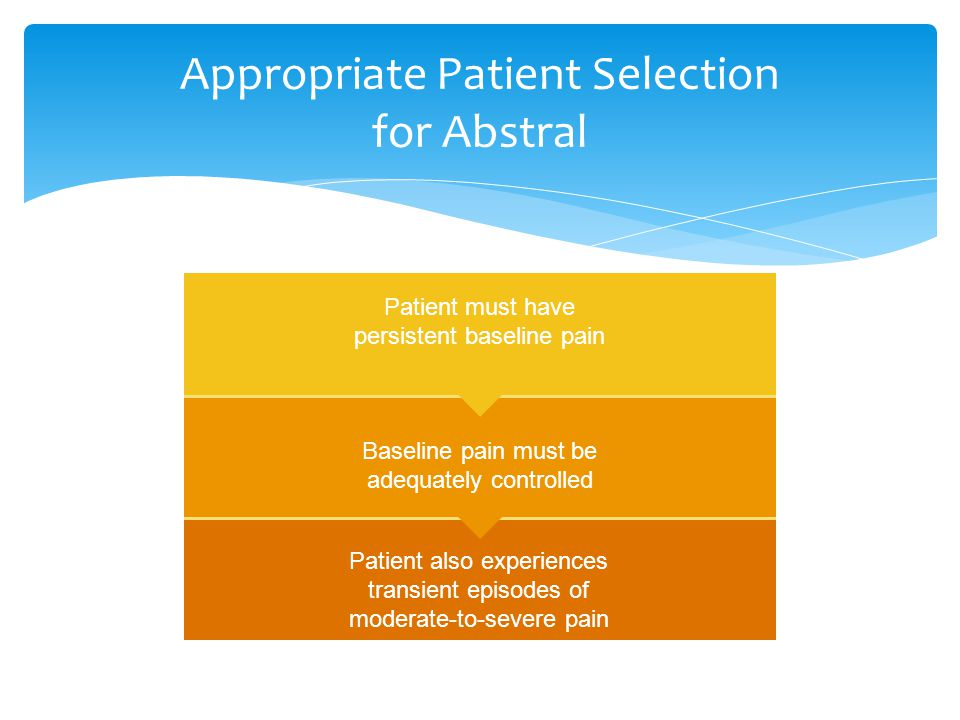 Appropriate Patient Selection for Abstral