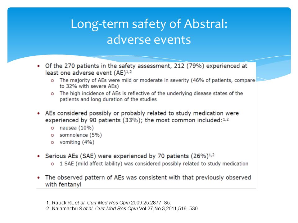 Long-term safety of Abstral: adverse events