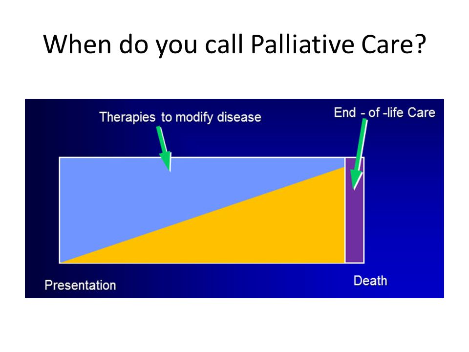 When do you call Palliative Care