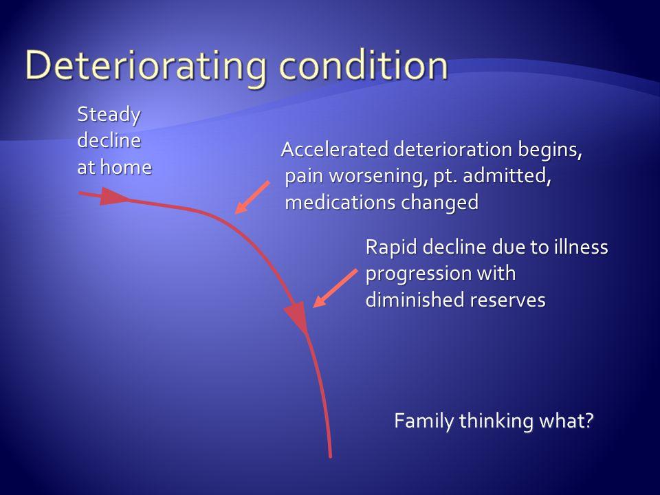 Deteriorating condition