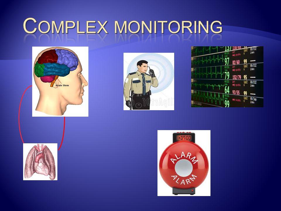 Complex monitoring