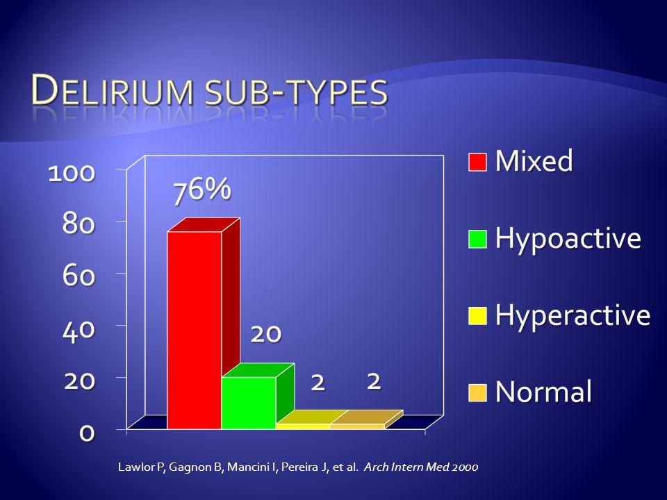 Delirium sub-types Lawlor P, Gagnon B, Mancini I, Pereira J, et al. Arch Intern Med 2000
