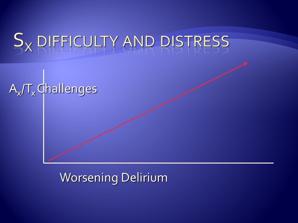 Sx difficulty and distress