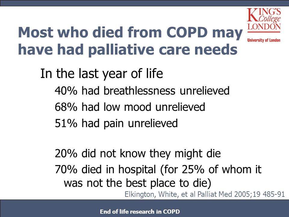 Most who died from COPD may have had palliative care needs