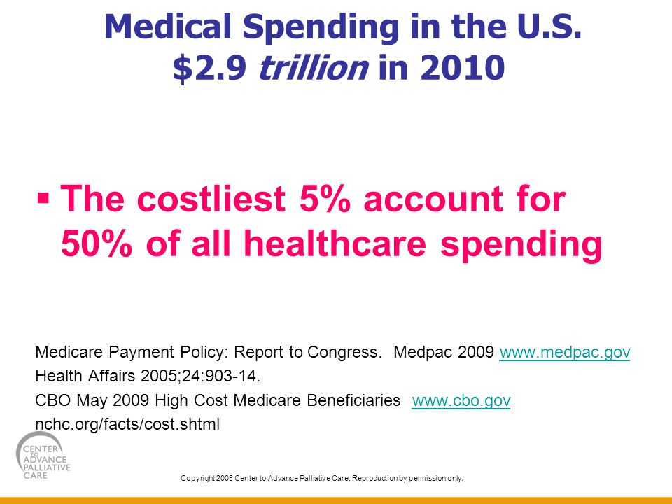 Medical Spending in the U.S. $2.9 trillion in 2010