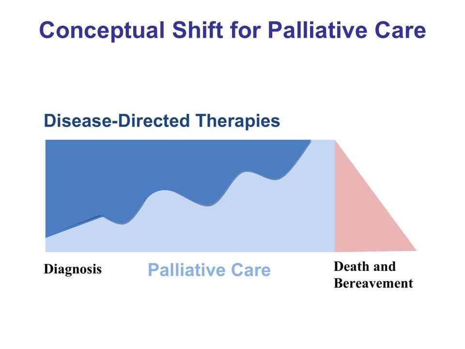 Conceptual Shift for Palliative Care