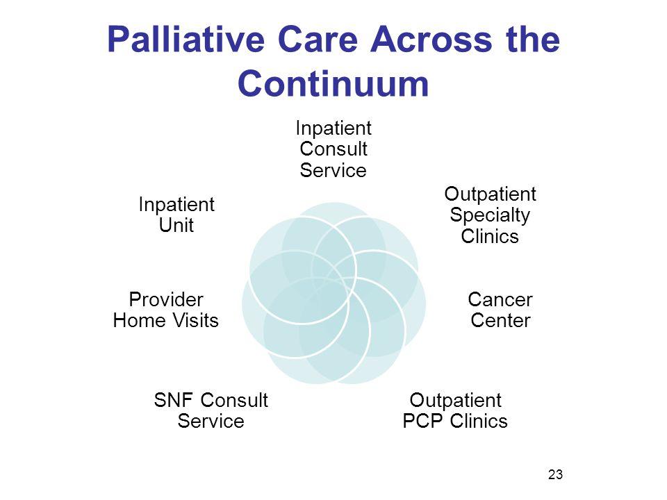 Palliative Care Across the Continuum