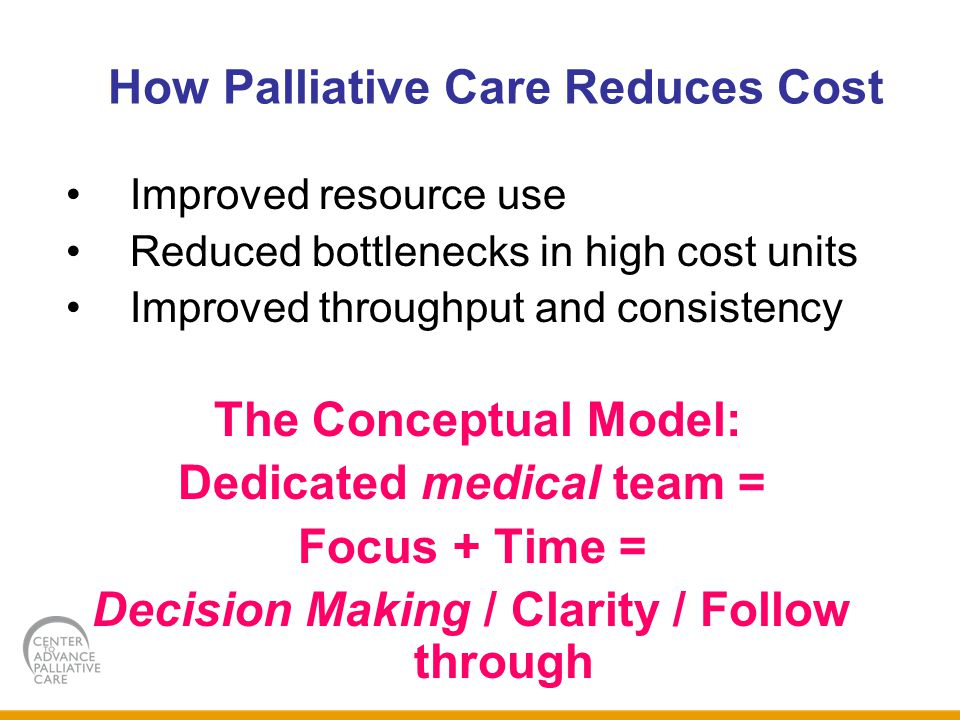 How Palliative Care Reduces Cost