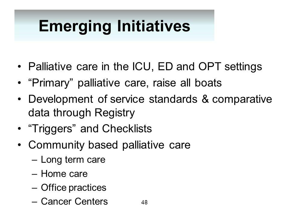 Emerging Initiatives Palliative care in the ICU, ED and OPT settings