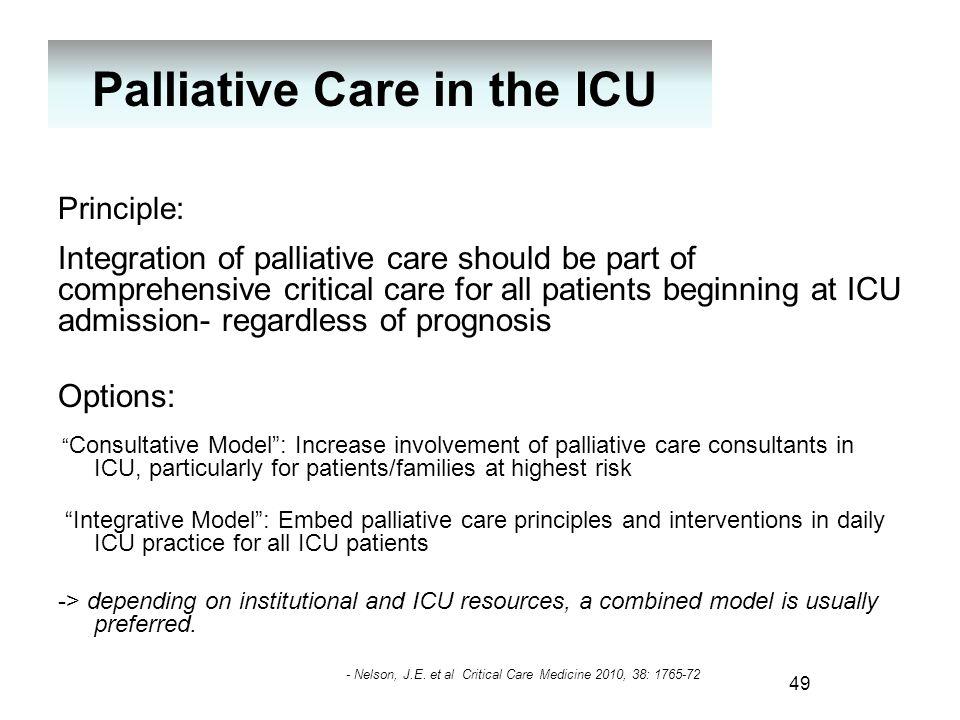 Palliative Care in the ICU