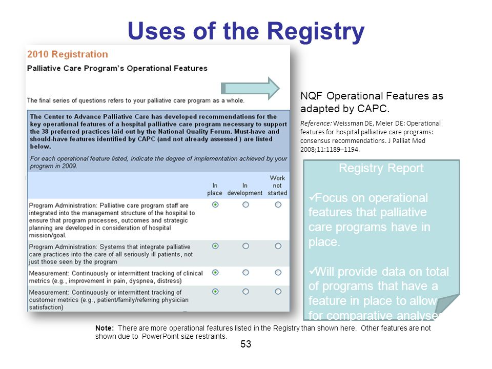 Uses of the Registry Registry Report