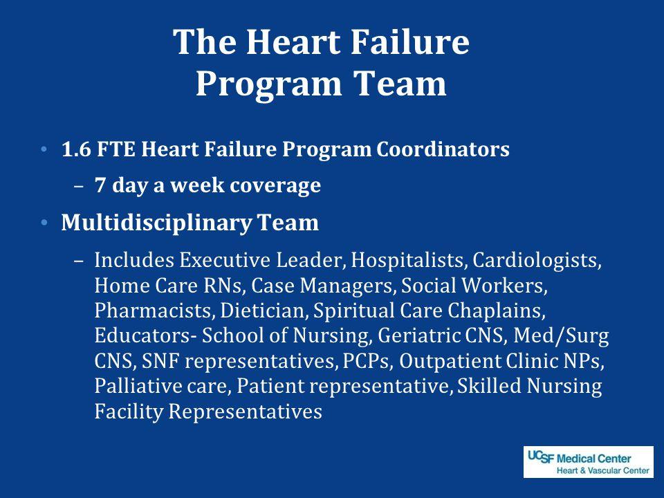 The Heart Failure Program Team