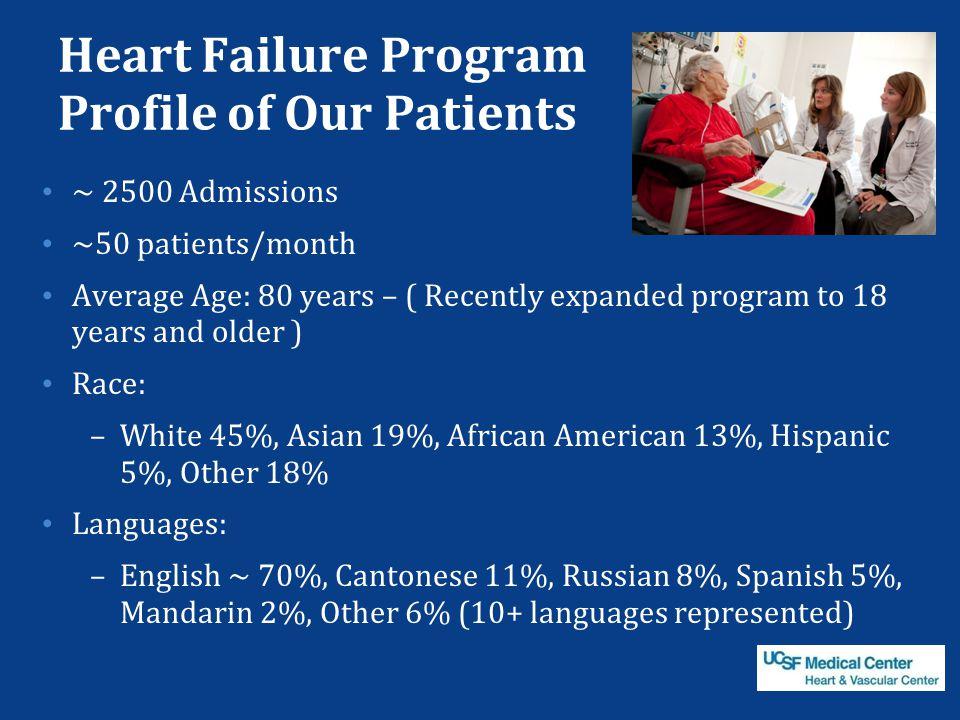 Heart Failure Program Profile of Our Patients