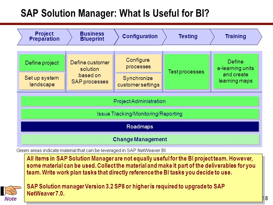 What well cover selecting an approach to use for your project sap solution manager earlywatch reports are great malvernweather Image collections