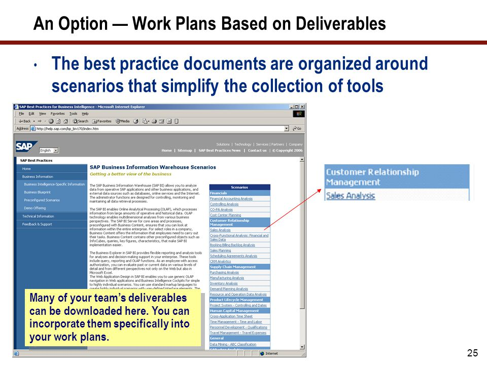 Deliverables for Your Work Plan