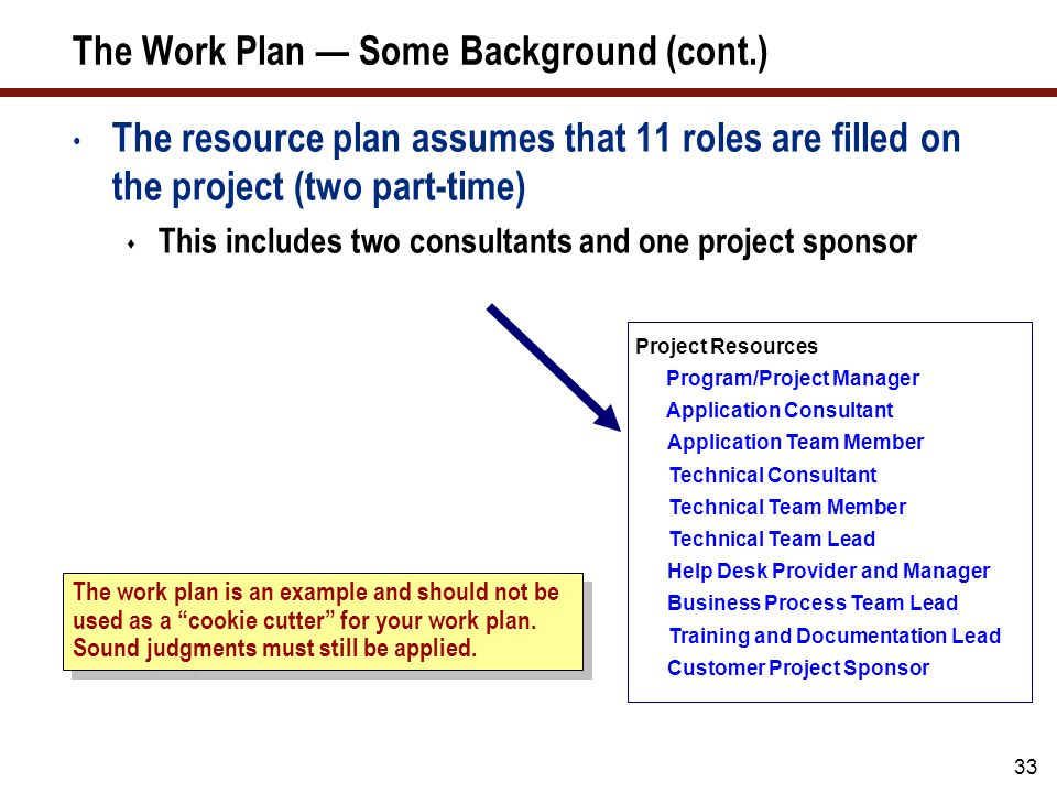 workplan example Work plan the success of the research project requires a district-wide adoption and implementation of a reform-based social science curriculum.