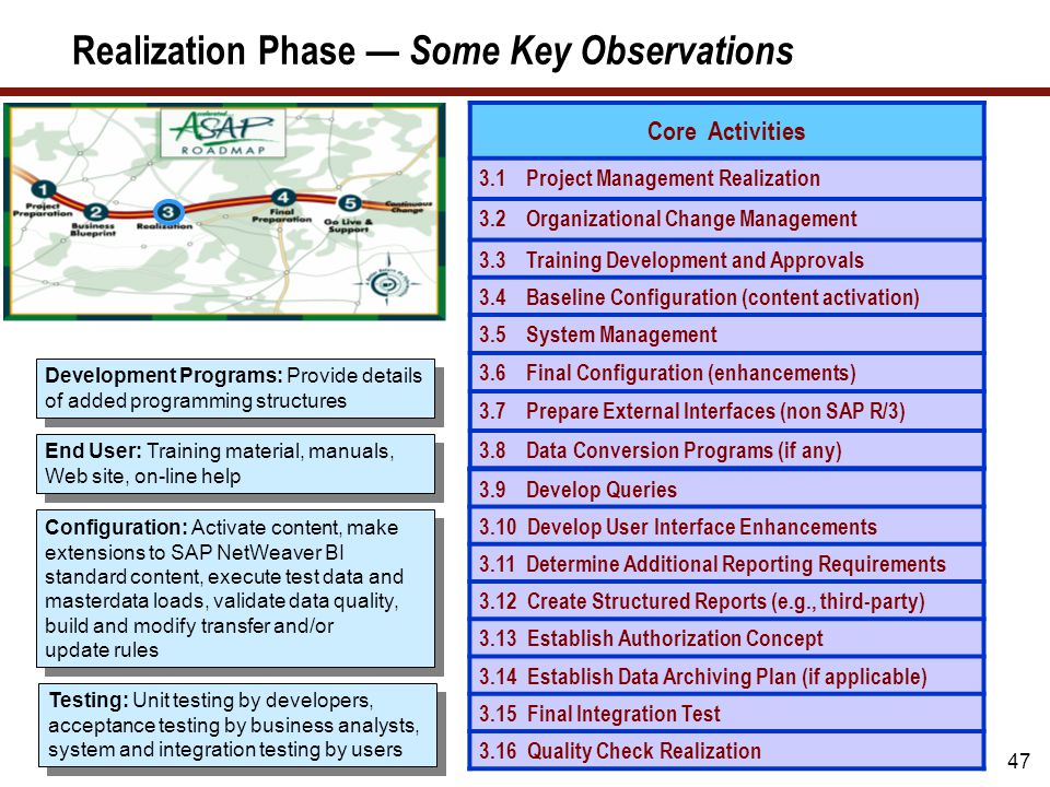 Realization Phase — Development Core Activities