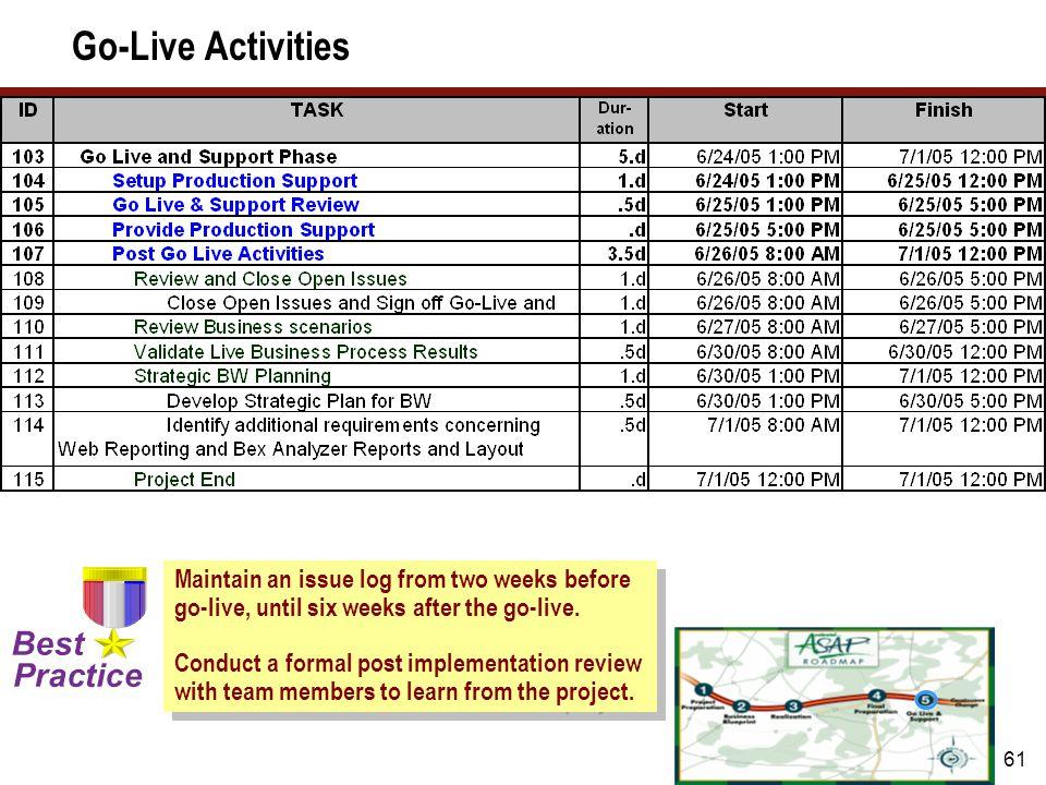 Go-Live — Post Go-Live Activities