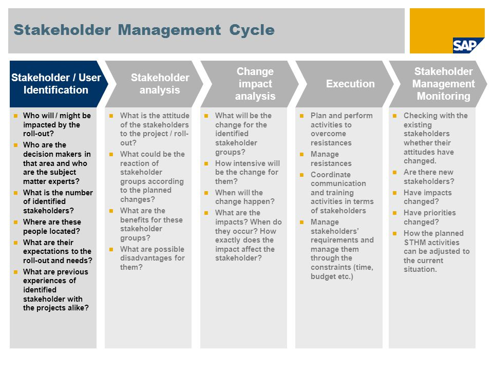 Stakeholder Management Cycle