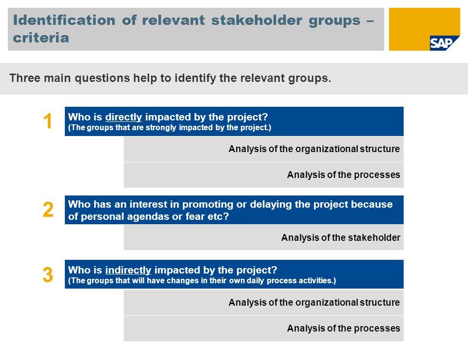 Identification of relevant stakeholder groups – criteria