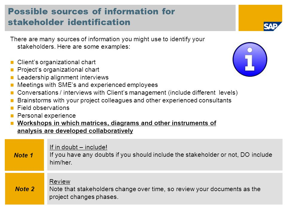 Possible sources of information for stakeholder identification