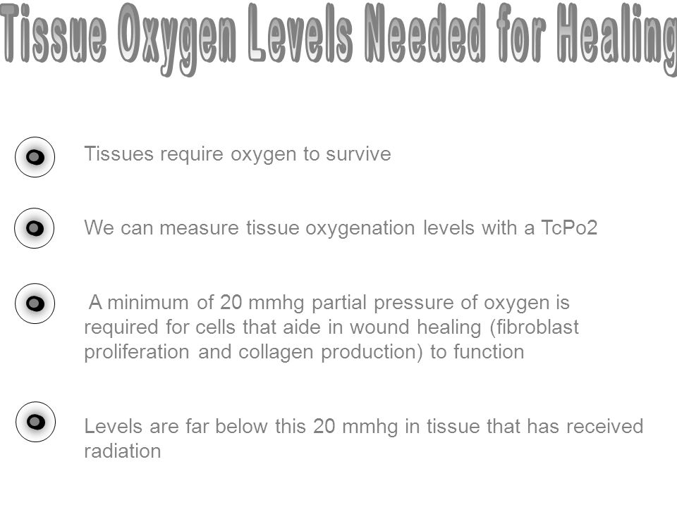 Tissue Oxygen Levels Needed for Healing