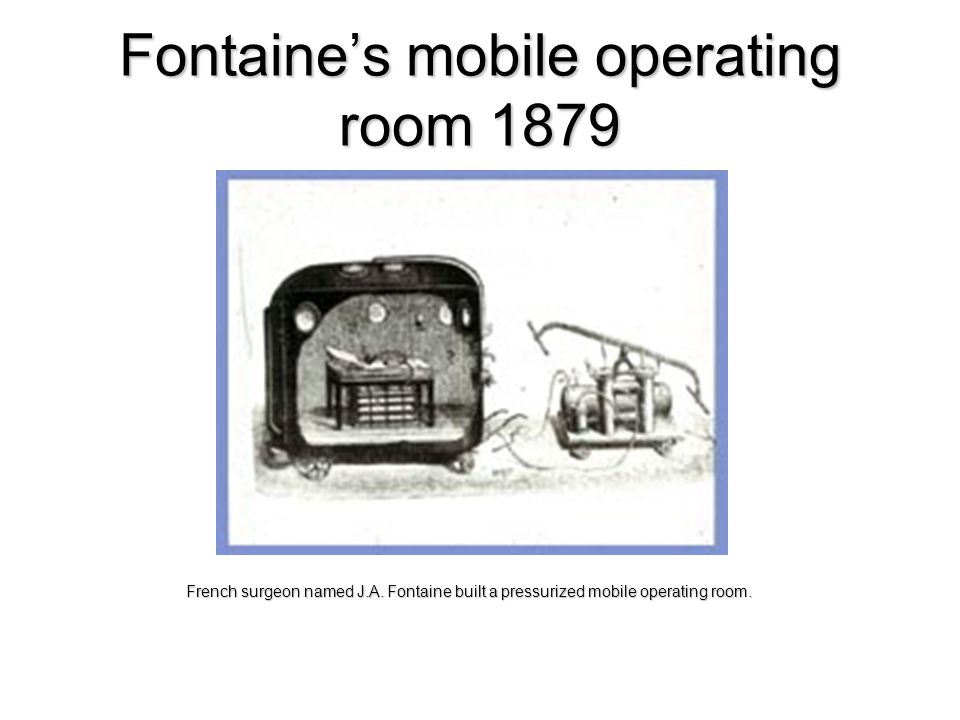 Fontaine's mobile operating room 1879