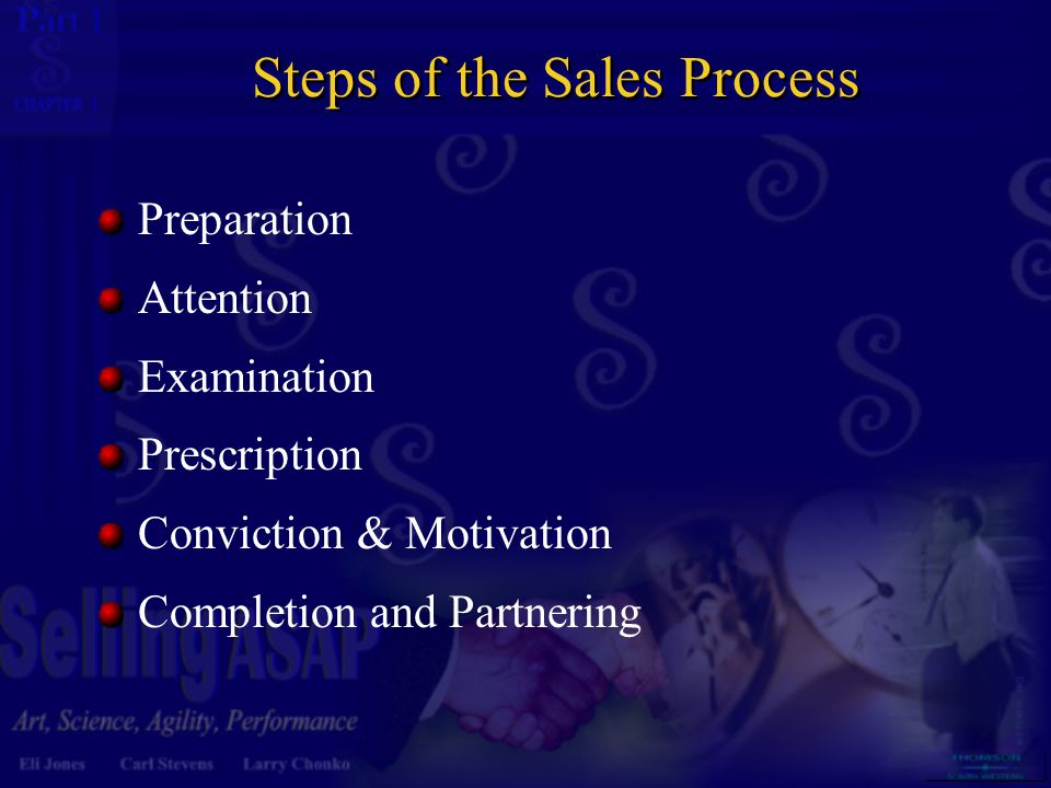 Steps of the Sales Process