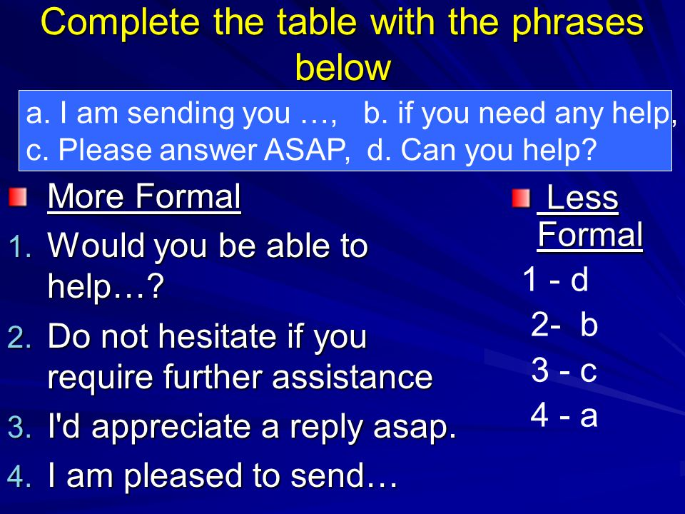 Complete the table with the phrases below