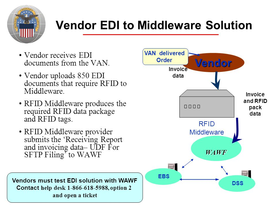 Vendor EDI to Middleware Solution