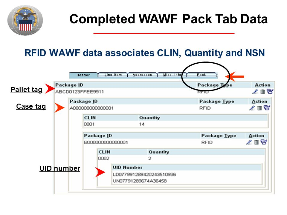 Completed WAWF Pack Tab Data