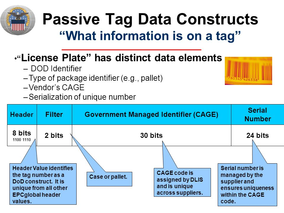Passive Tag Data Constructs What information is on a tag