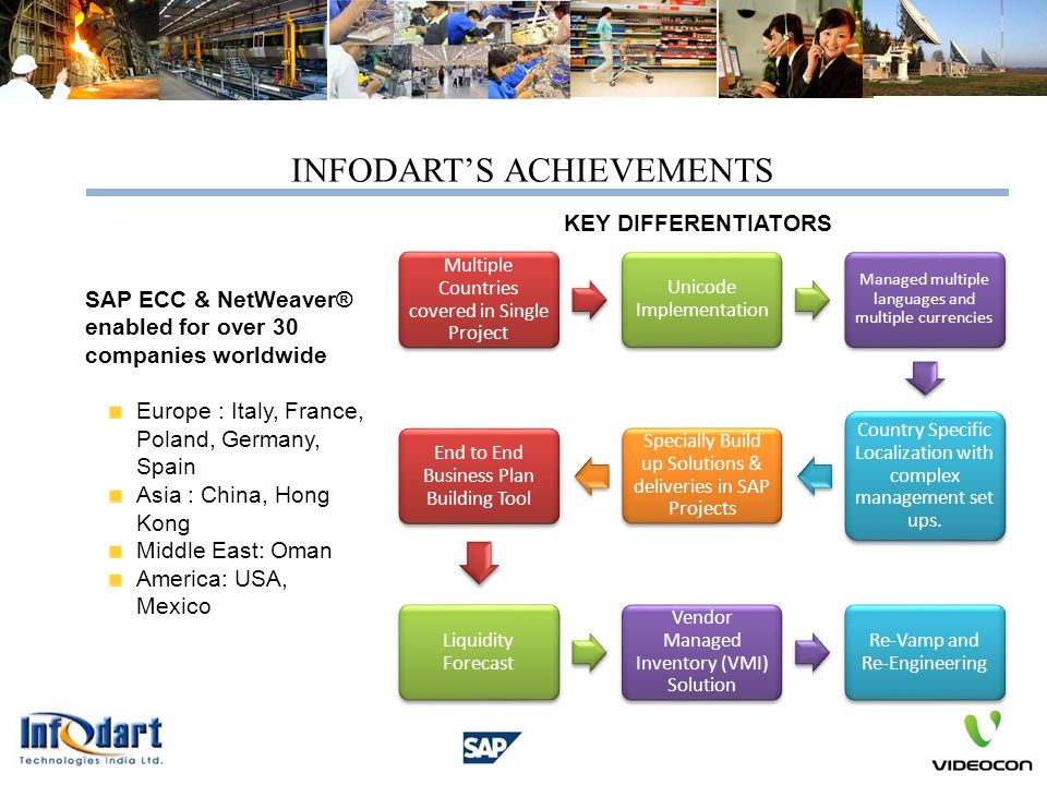 INFODART'S ACHIEVEMENTS