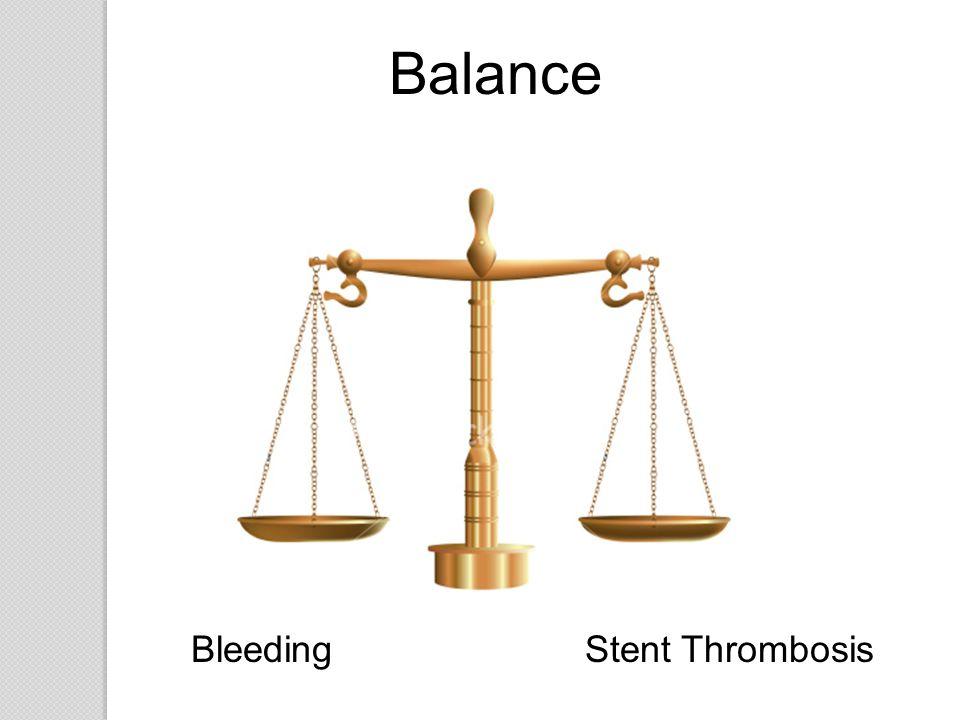 Bleeding Stent Thrombosis