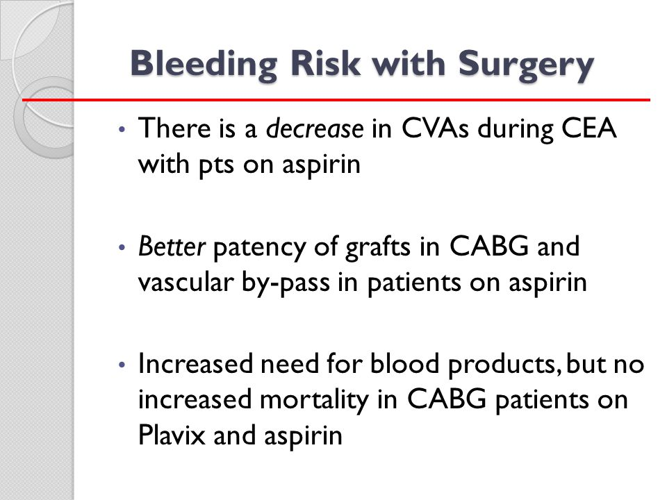 Bleeding Risk with Surgery