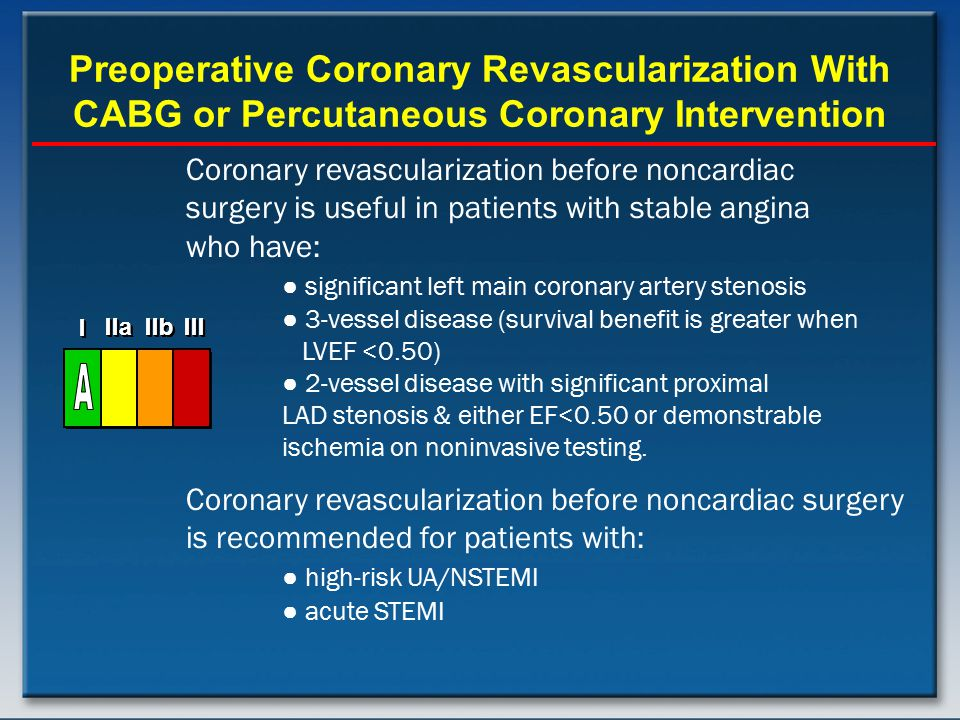 Preoperative Coronary Revascularization With CABG or Percutaneous Coronary Intervention